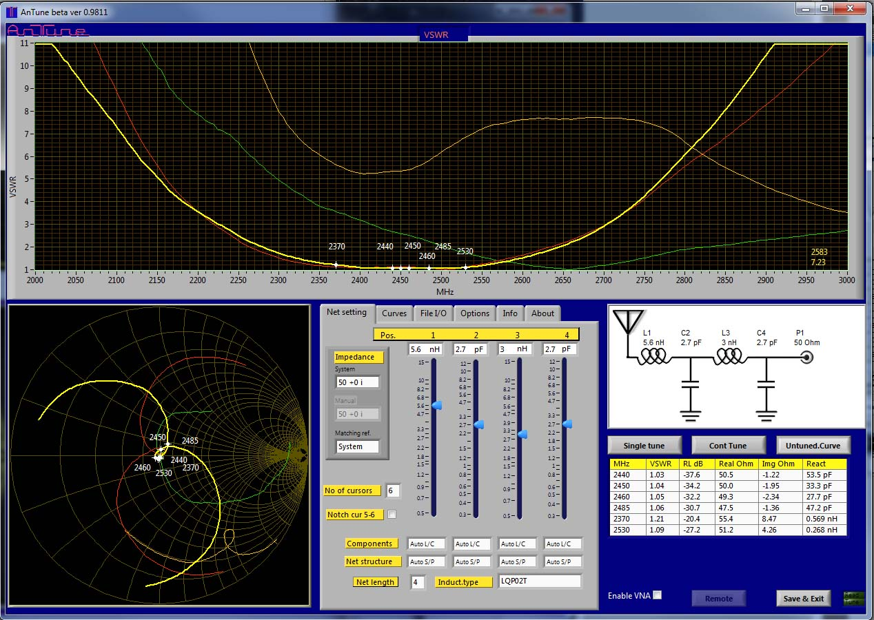 AnTune VNA antenna impedance matching network software